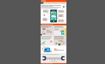 mobile applications infographic